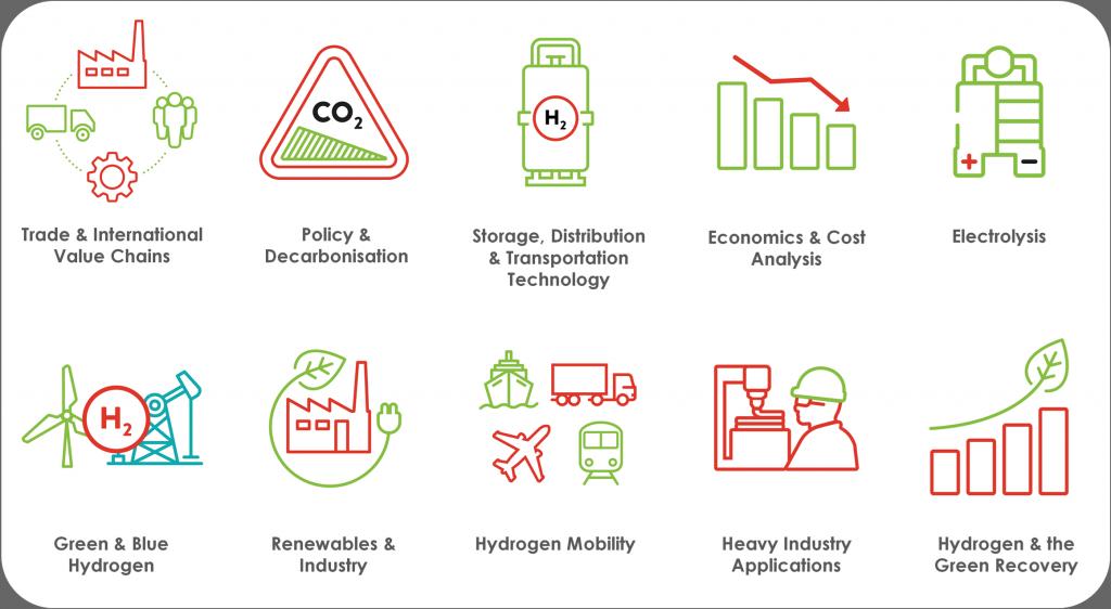 Asia Hydrogen Topics